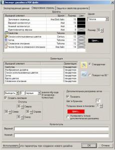 Программный интерфейс оформления PDF документа схемы вышивки бисером и мулине