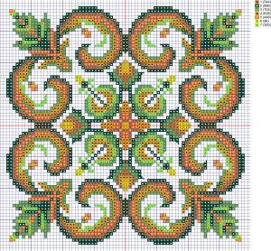 Схемы вышивки крестом подушки 'орнамент Уточи', созданная программой 'Бисер и мулине с MyJane'.