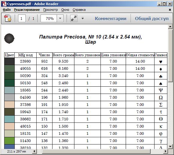 Вывод расхода бисера в PDF документ