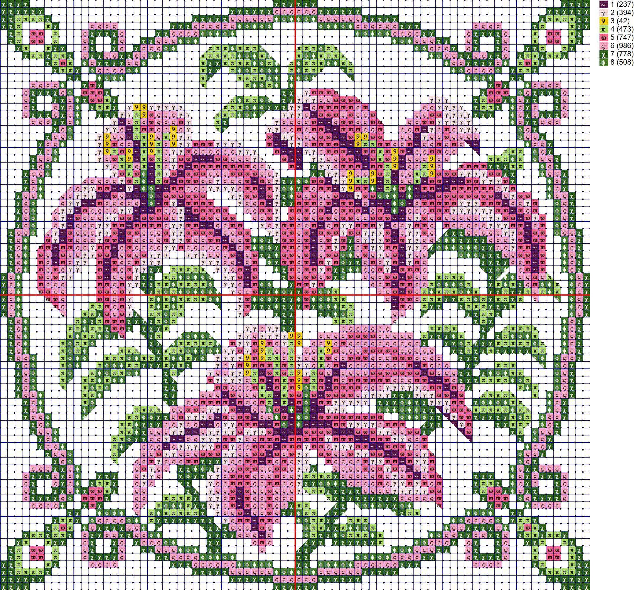 Цветы как ухаживать за драценой в домашних условиях 68