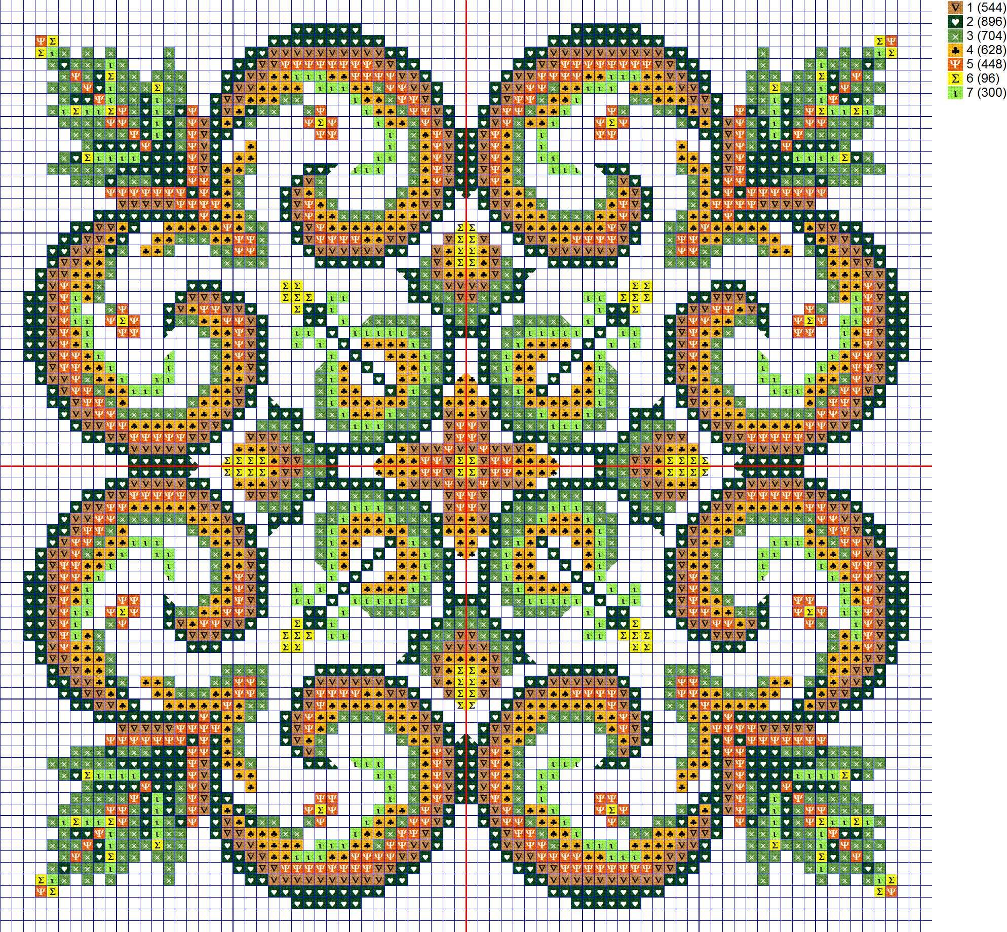 Создать схему для вышивки крестом онлайн по фото